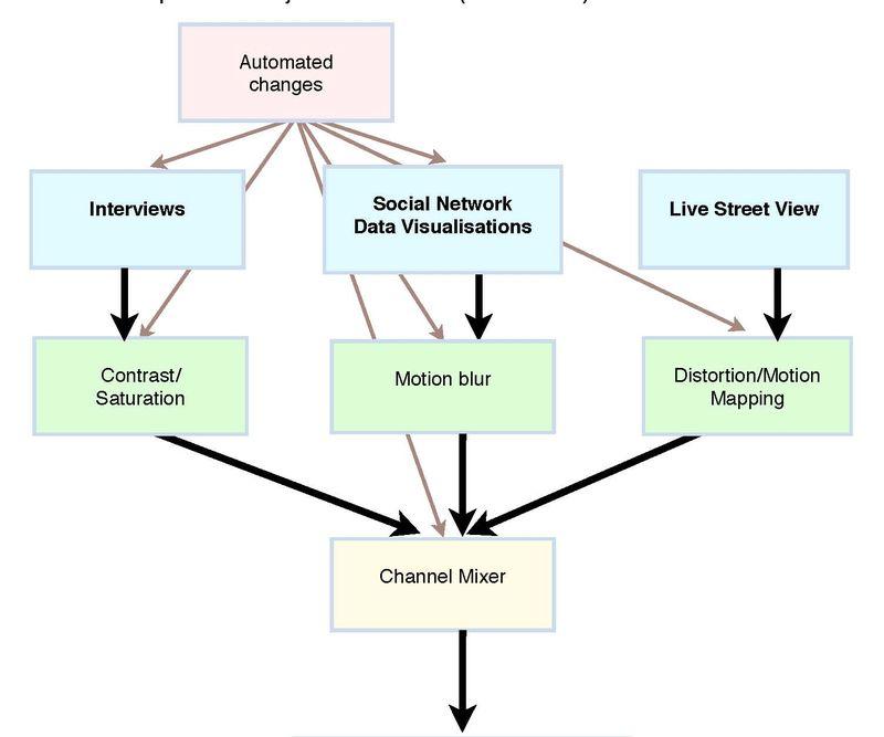 Index the Pople schema